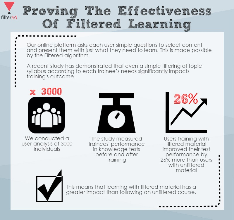 Proving_The_Effectiveness_Of_Filtered_Learning