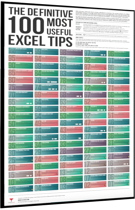 100 Excel Tips
