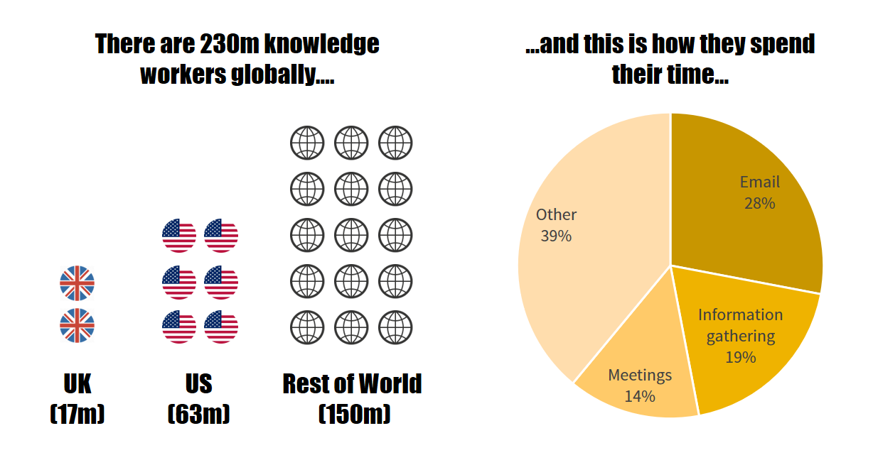 230m knowledge workers image.png