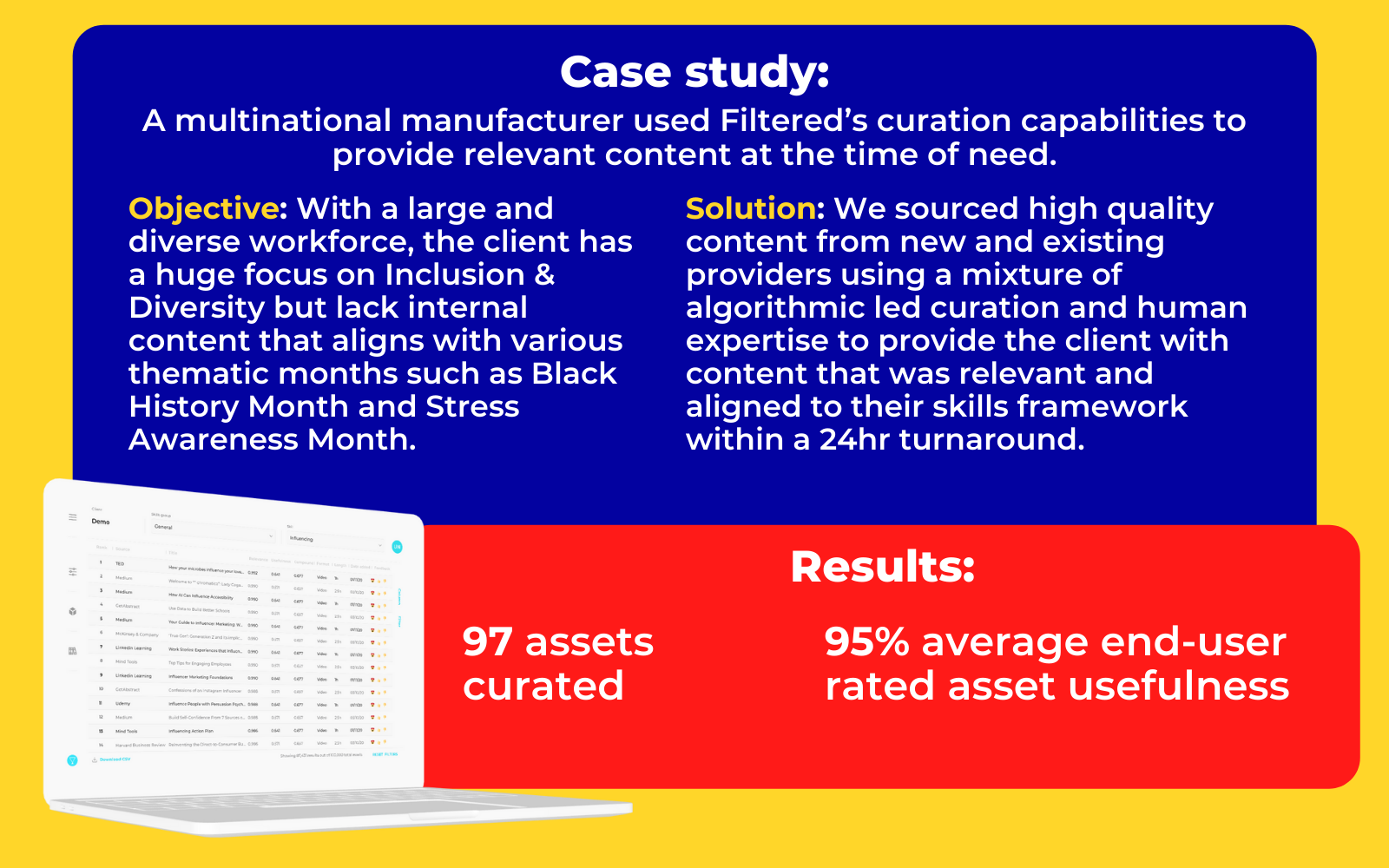 Buyers guide case study - Curation & ongoing learning content management