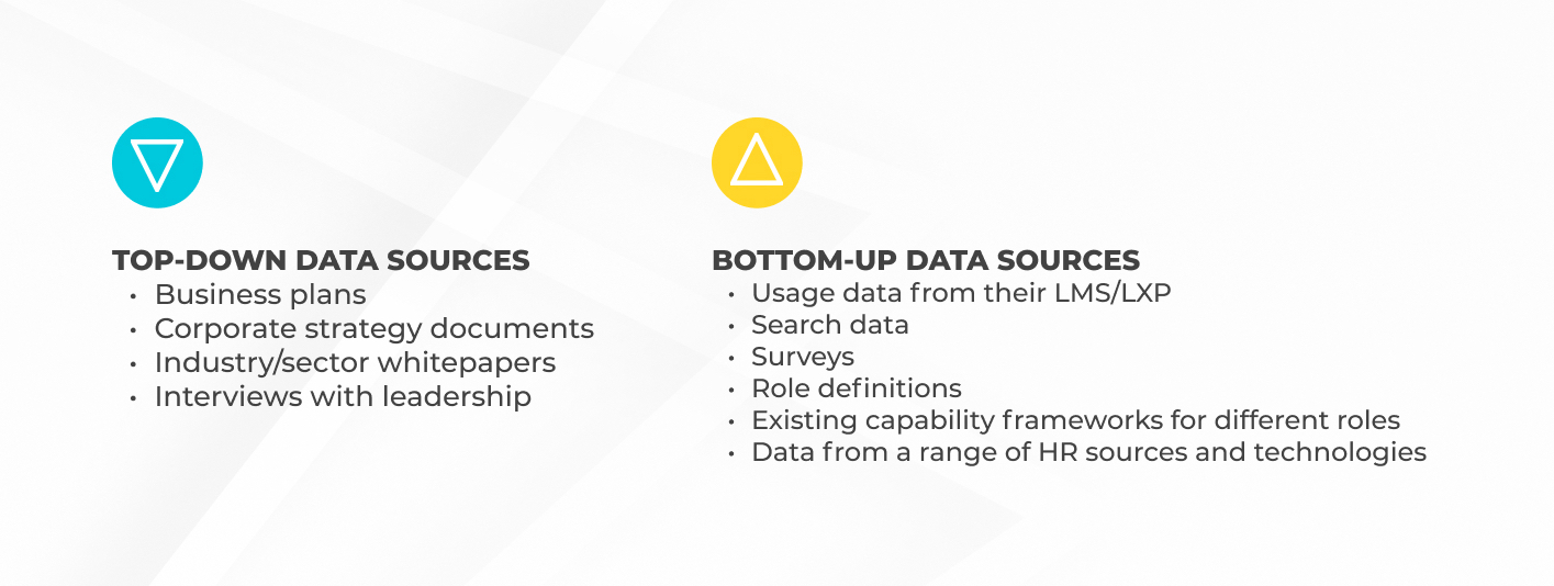 top down buttom up data sources