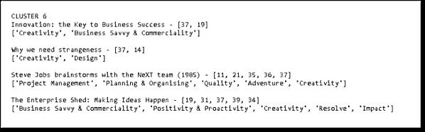 asset-algorithm-association-1